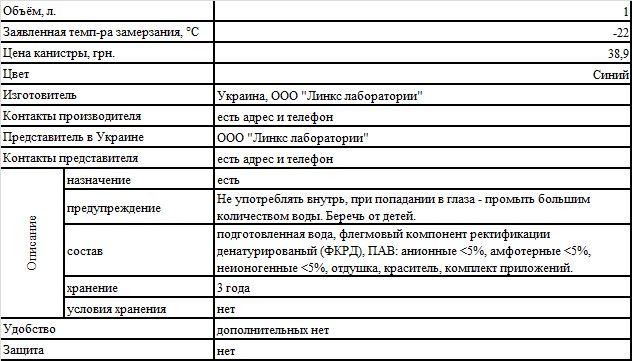"""Краткие характеристики ОККО. """"–21 °C"""""""